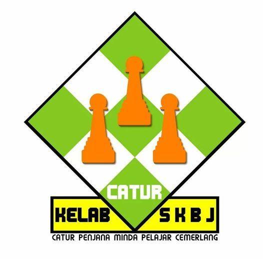 6th SKBJ JUNIOR CHESS CHAMPIONSHIP 2020 (ONLINE)
