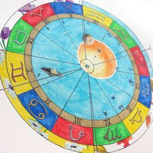 Astrology Basics for Understanding Your Natal Chart Part II Class 4