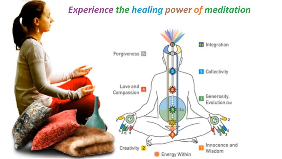 Birmingham Meditation: Learn, practice, relax and grow! | Event in Birmingham | AllEvents.in