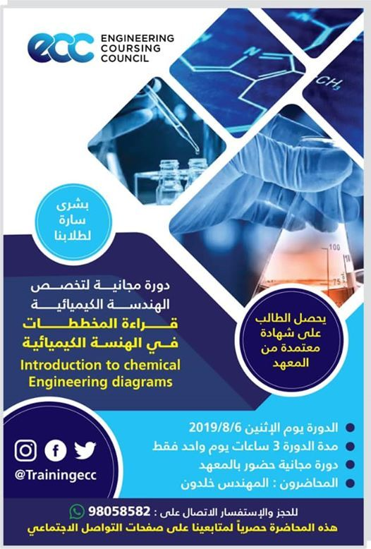 Introduction to chemical engineering diagram at Al Kuwait