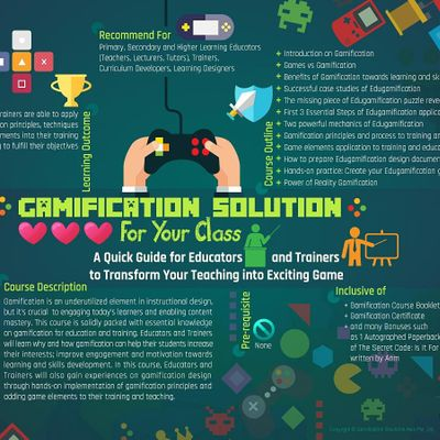 Gamification Solution For Your Class