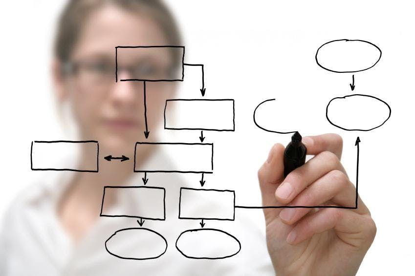 Strategic Thinking & Programming Skills Sydney