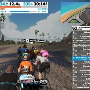 Monday Night Playtri Zwift Meetup