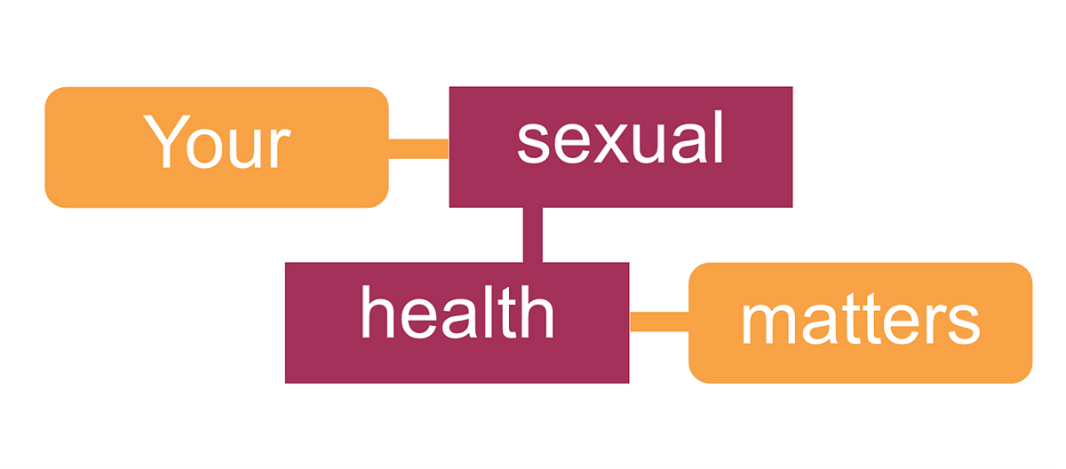 Sexual health and the Black community, 25 November | Online Event | AllEvents.in