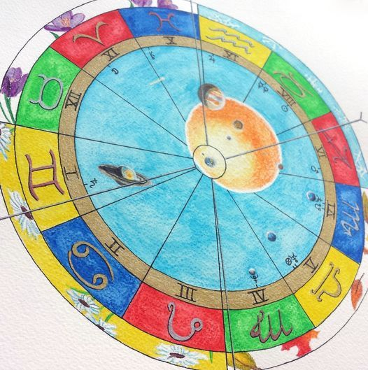 Astrology Basics for Understanding Your Natal Chart, Part II, Class 4   Online Event   AllEvents.in