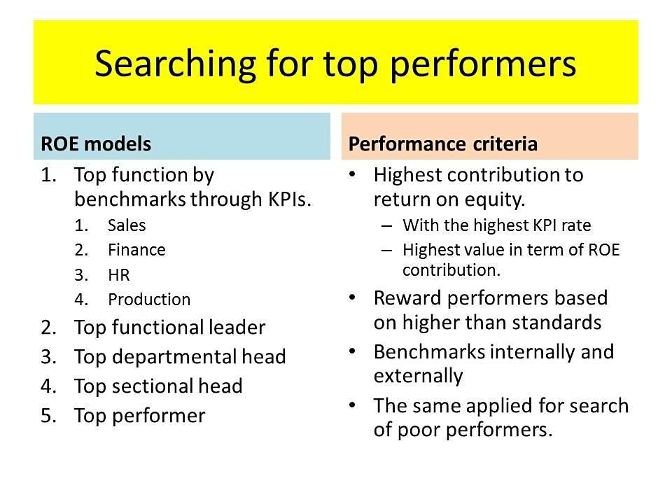 PERFORMANCE SETTING AND APPRAISAL Staff measures strategies and models