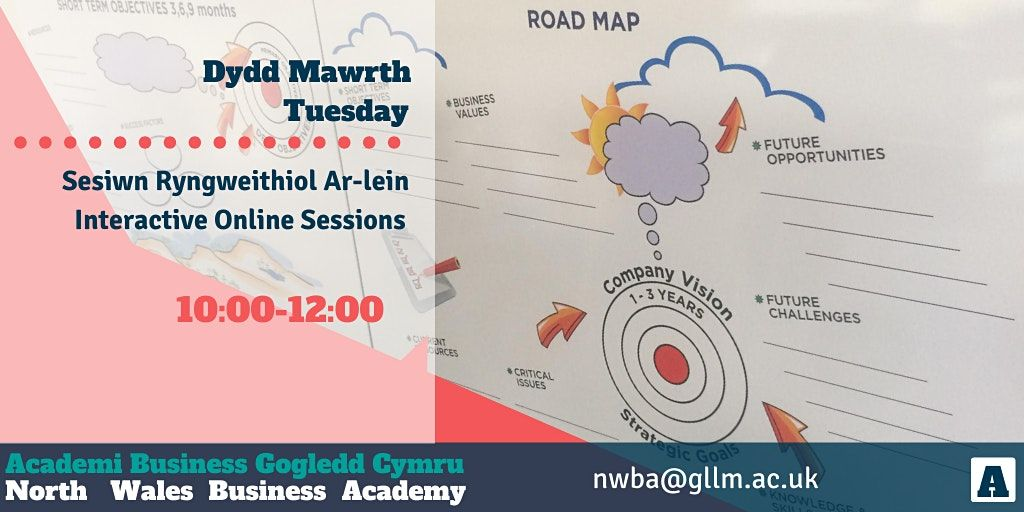 Roadmapping Business during COVID-19 & Beyond an Interactive Online Session