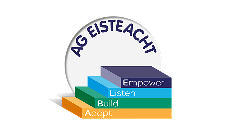 ABLE Training-Develop your Ability to Build Relationships&Manage Boundaries, 25 August   Event in Cork