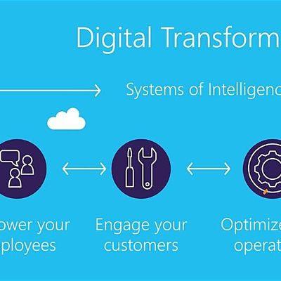 4 Weeks Only Digital Transformation Training Course Kuala Lumpur