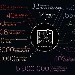 The Music Imbizo 2021