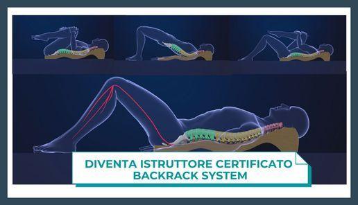 Corso Backrack System Perugia 12 dicembre, 12 December | Event in Perugia | AllEvents.in
