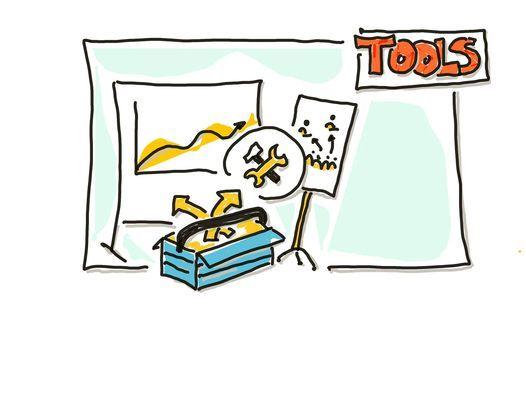 Weiterbildung  Visual Coaching