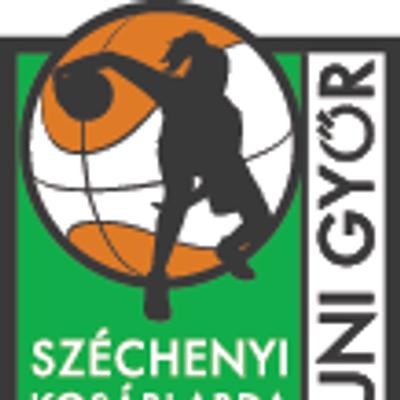 Széchenyi Kosárlabda Akadémia SE